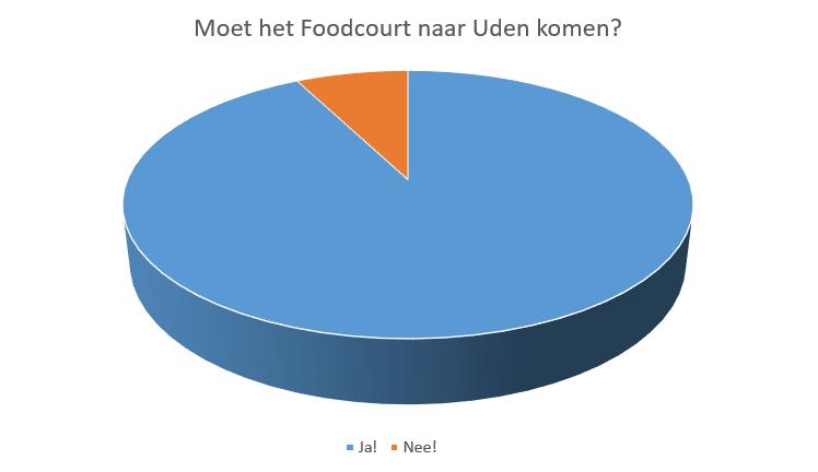foodcourt1